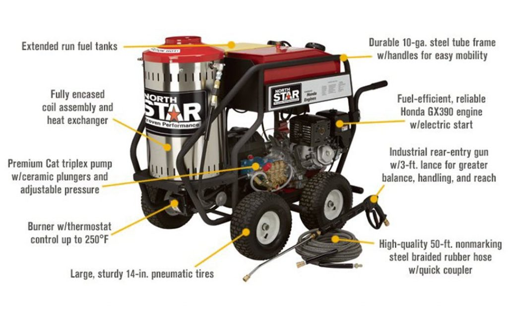 NorthStar Gas Wet Steam and Hot Water Pressure Power Washer - 3000 PSI, 4.0 GPM